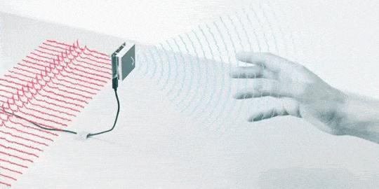 Das Radar sendet elektromagnetische Wellen aus, die von der Hand zurück geworfen werden. Das Gerät arbeitet die daraus entstehenden Reflexionsmuster in Befehle um.