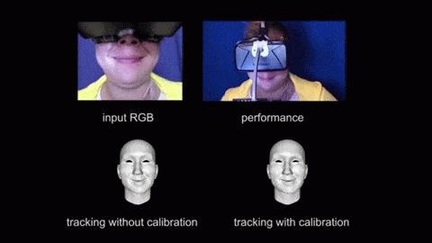 Forscher übertragen realen Gesichtsausdruck auf virtuellen Avatar . für Facebook?