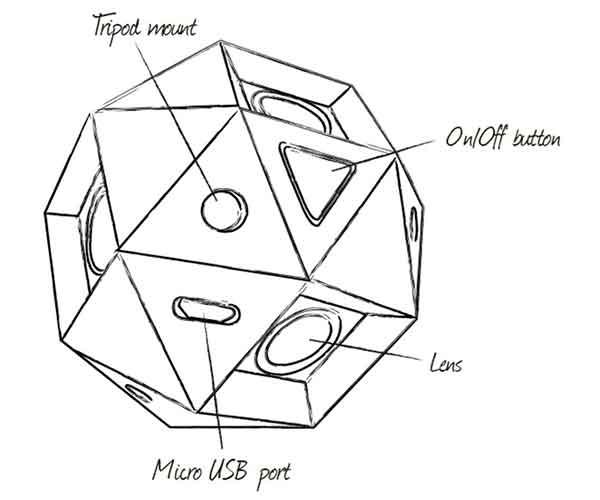 Die 360-Grad-Kamera Sphericam 2 nimmt mit sechs Kameras Videos für Virtual-Reality-Brillen auf.