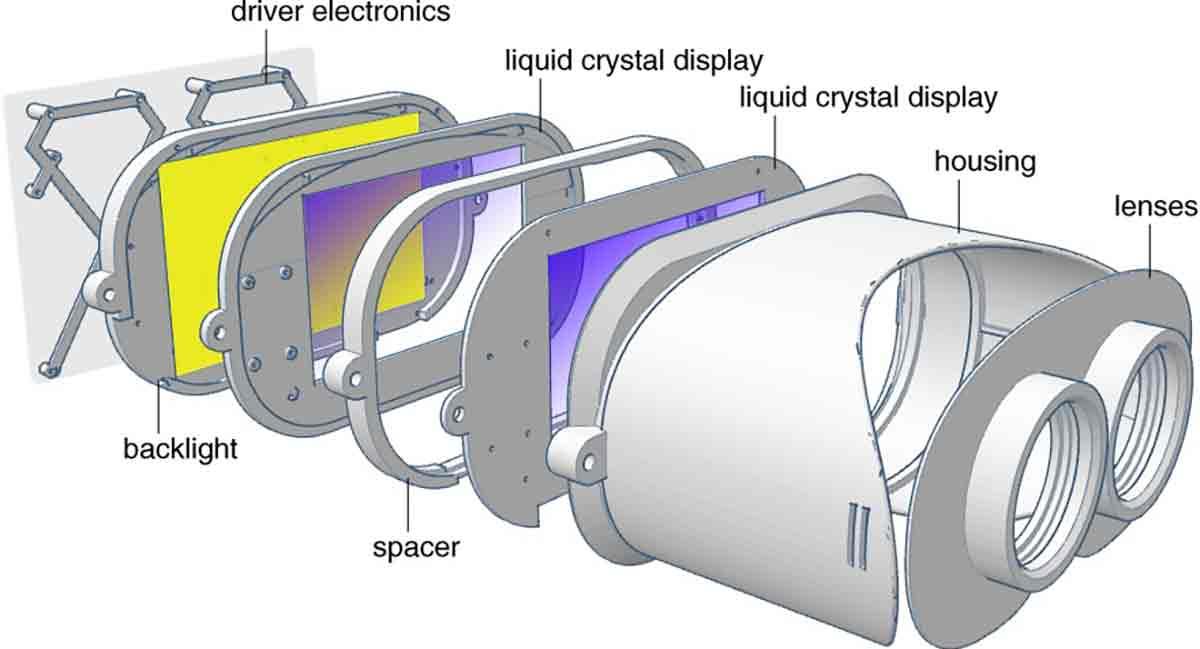 Aufbau der Lichtfeld-Technik der Standford Prototypen.