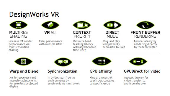 Features von DesignWorks VR für Design speziell für die virtuelle Realität