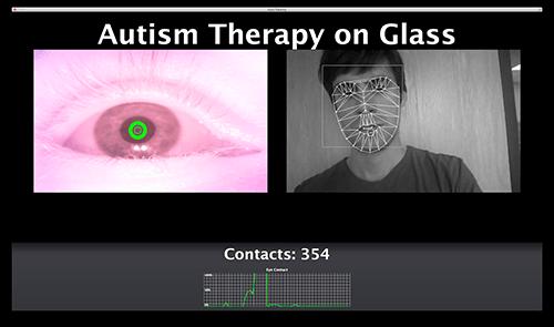 Die Anwendung kann auch Augenkontakt erkennen. Quelle: Stanford Research, The Wall Lab