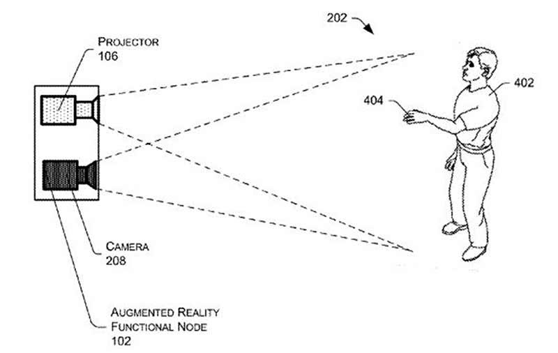 Interaktion mit den projizierten Bildern über Hand-Tracking. Quelle: United States Patent and Trademark Office / Amazon