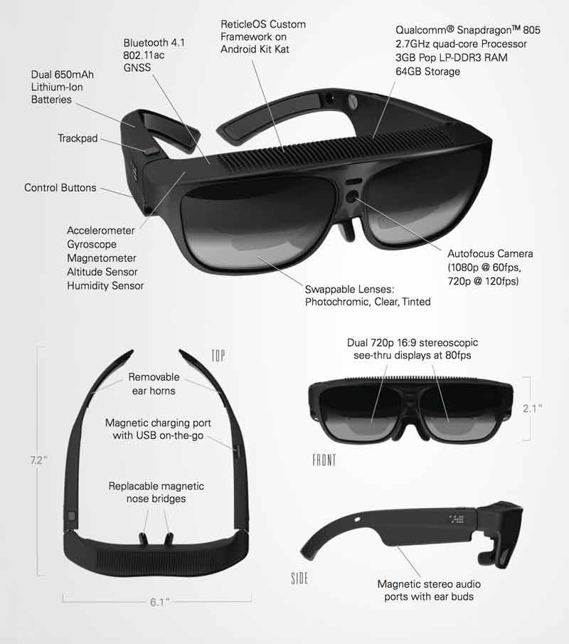 Konkurrenz für Hololens? Die R7 Smartglasses sind ab 2016 für einen ähnlichen Preis erhältlich - vorerst aber nur für Entwickler.