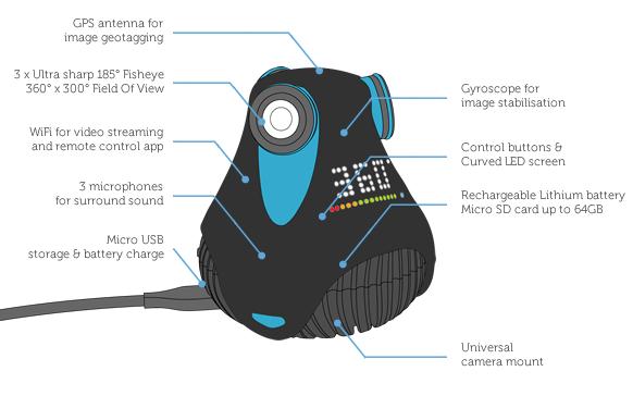 360-Cam Gyroptic - die erste echte VR-Kamera