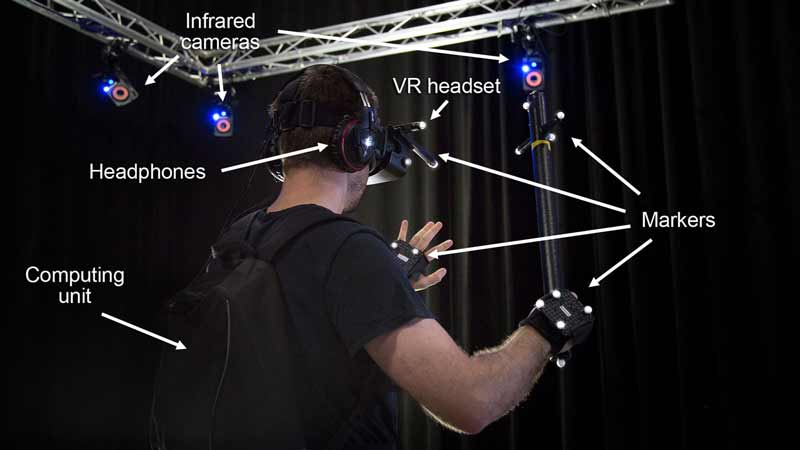 Real Virtuality: The Void aus der Schweiz.