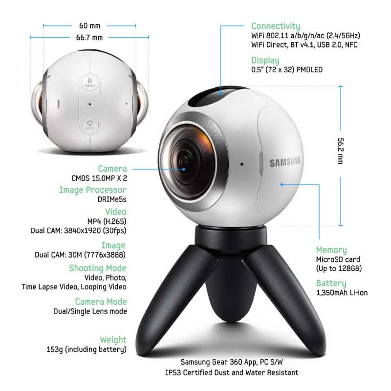 """Wie erwartet stellte Samsung auf dem MWC die neue VR-Kamera """"Gear 360"""" vor. Das eigentliche Highlight war aber der 360-Livestream."""