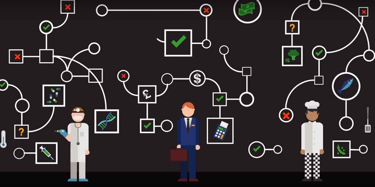 IBM möchte mit Künstlicher Intelligenz zukünftige Leistungen der Mitarbeiter vorhersagen. Das System ist bei IBM schon im Einsatz und dient Managern als Entscheidungshilfe bei Beförderungen und Gehaltszahlungen.