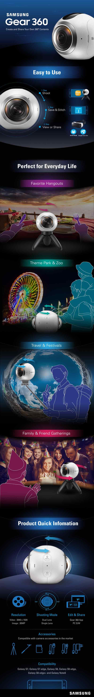 Samsung Gear 360: Infografik