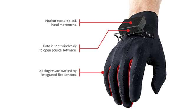 Die VR-Handschuhe von Manus erkennen mit Sensoren die Hand- und Fingerbewegungen.