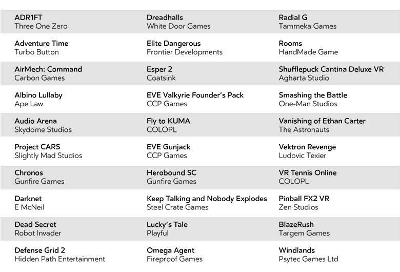 Alle 30 Spiele aus dem Launch-Lineup von Oculus Rift. BILD: Oculus VR
