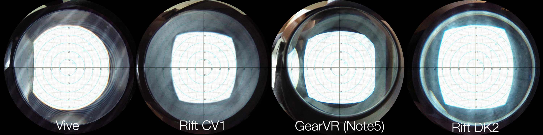 Sichtfeld: Oculus Rift CV1 im Vergleich mit HTC Vive, Gear VR und Rift DK2. BILD: BrandonJLA / Imgur