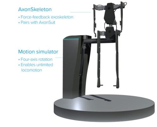 AxonVR: Das erste Exoskelett für Virtual Reality soll VR begeh- und fühlbar machen. Bild: Axon VR