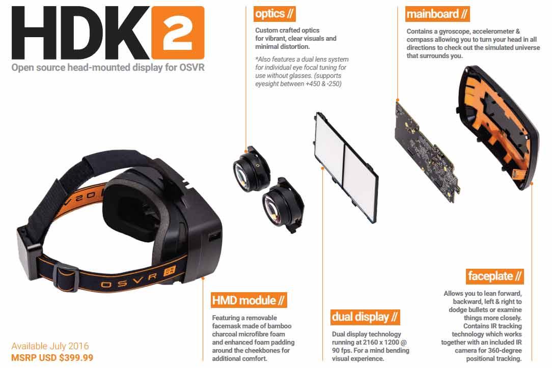 Die neue Razer-Brille rutscht auf Augenhöhe mit HTC Vive und Oculus Rift: Bild: Razer