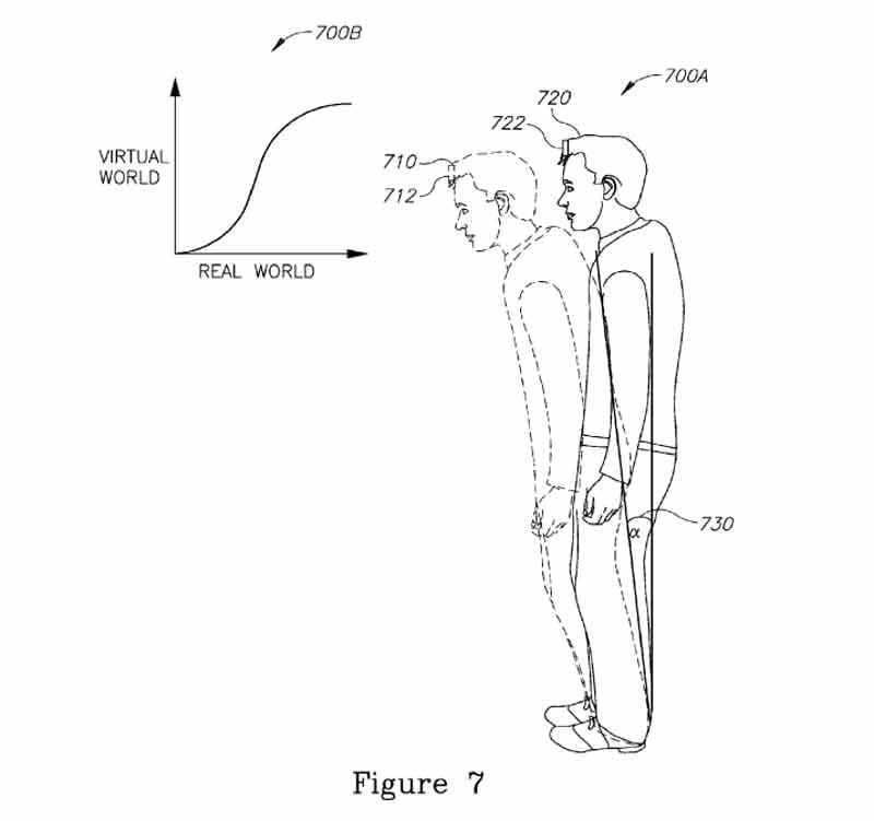 Fortbewegung durch Neigung - ob das gegen VR-Übelkeit hilft? Bild: Oculus VR / US Patent & Trademark Office