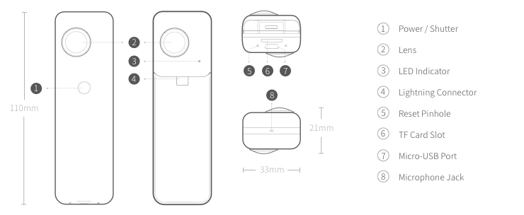 Aufbau der Insta360 Nano