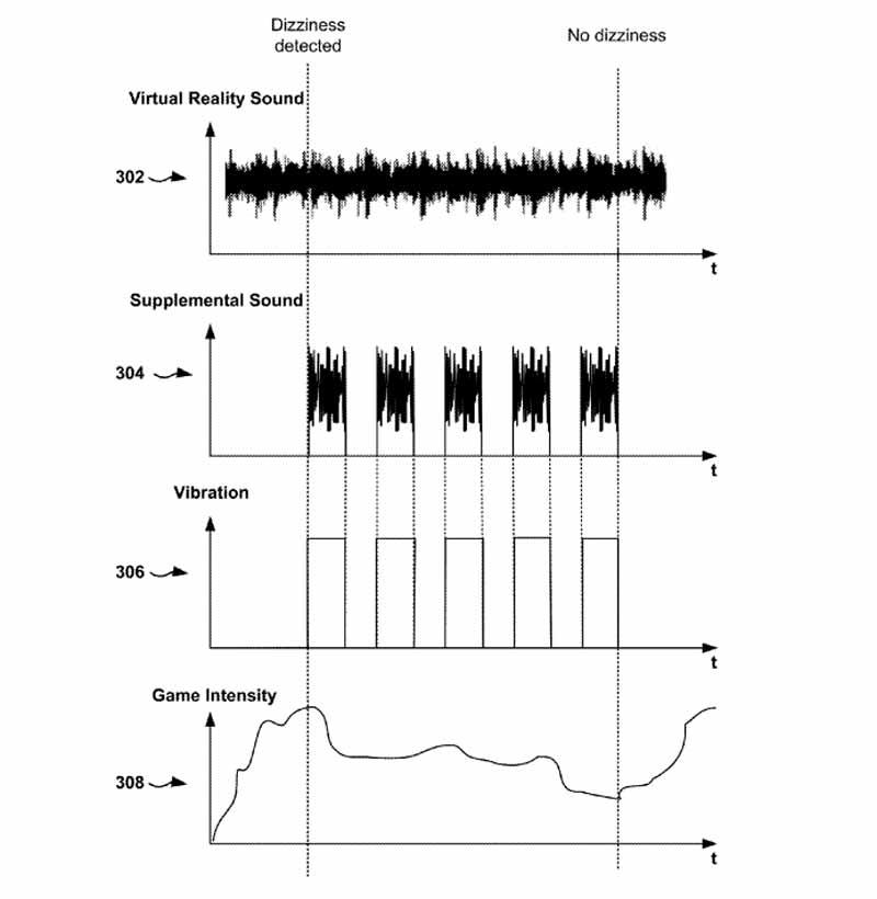 sony_patent_motion_sickness_vr_sound