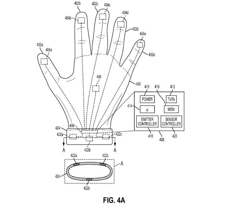 sony_patent_tracking_handschuh_vr