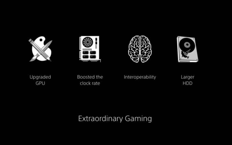 Features der neuen Playstation 4 Pro