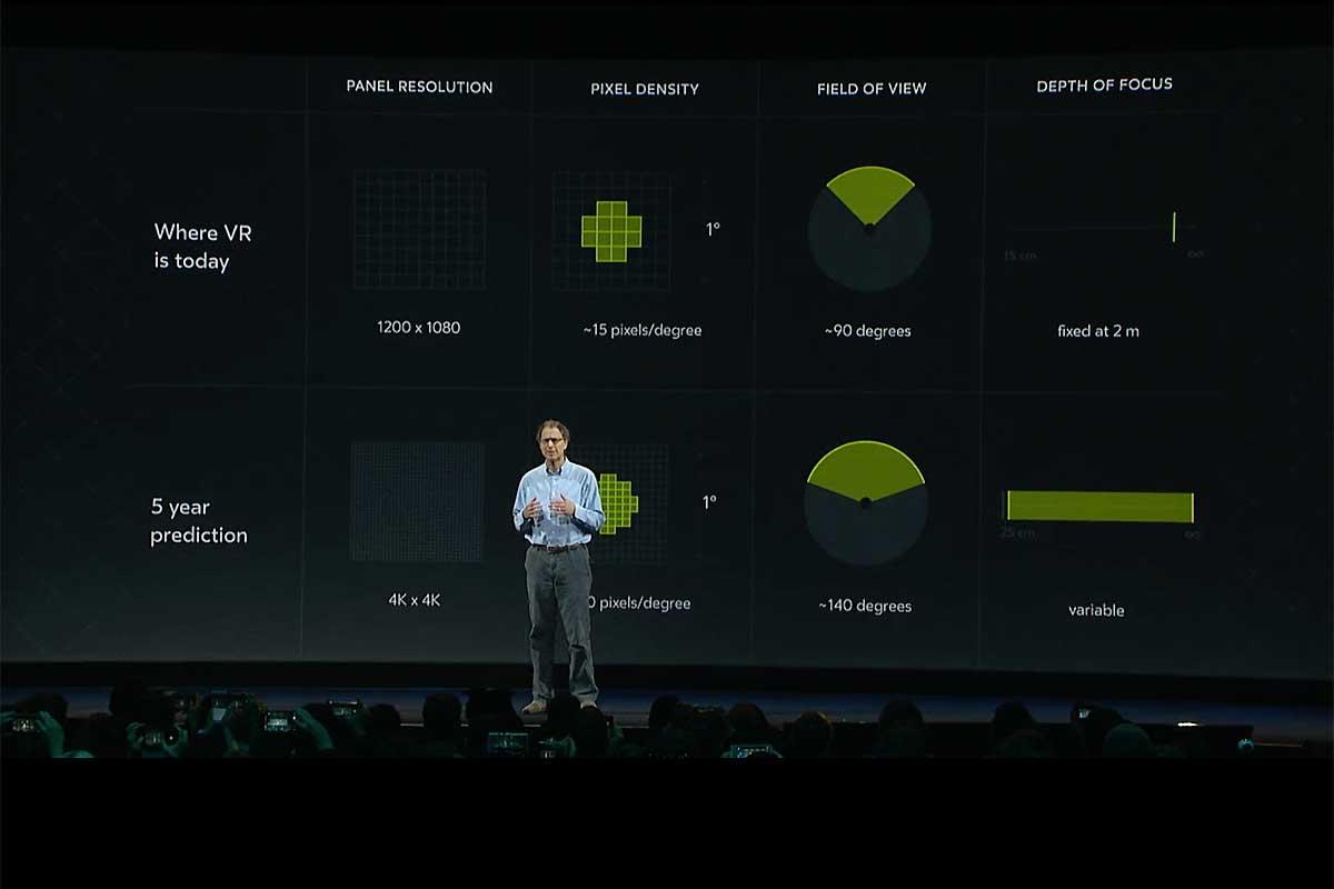 Oculus VR: So sieht nach Michael Abrash VR in fünf Jahren aus