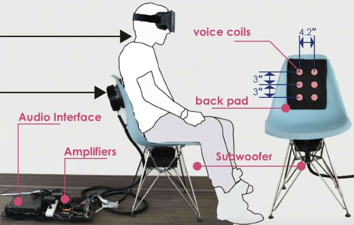 Virtual Reality: Disney arbeitet an haptischem Stuhl