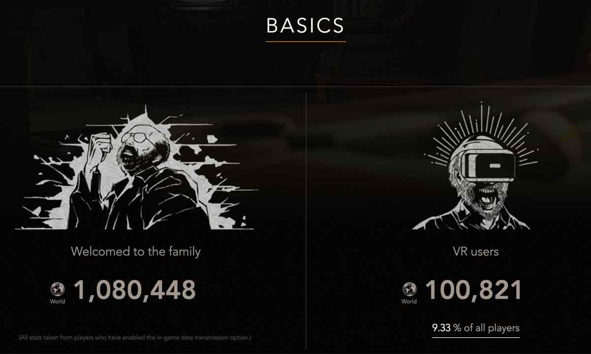 Resident_Evil_Statistik