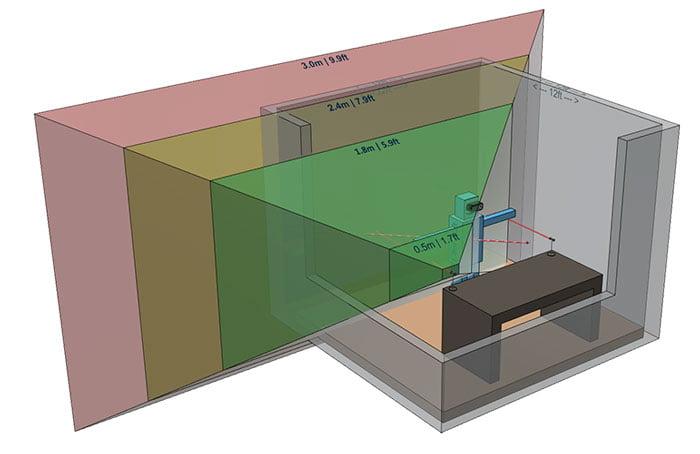 Mit nur einem Sensor ist die optimale Trackingfläche insbesondere nach unten begrenzt. Bild: Oculus VR