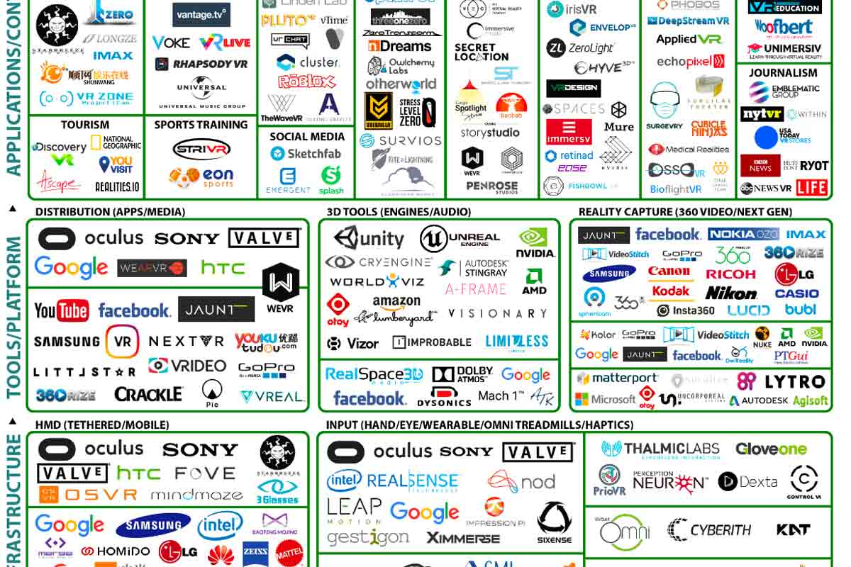 Venture_Reality_Fund