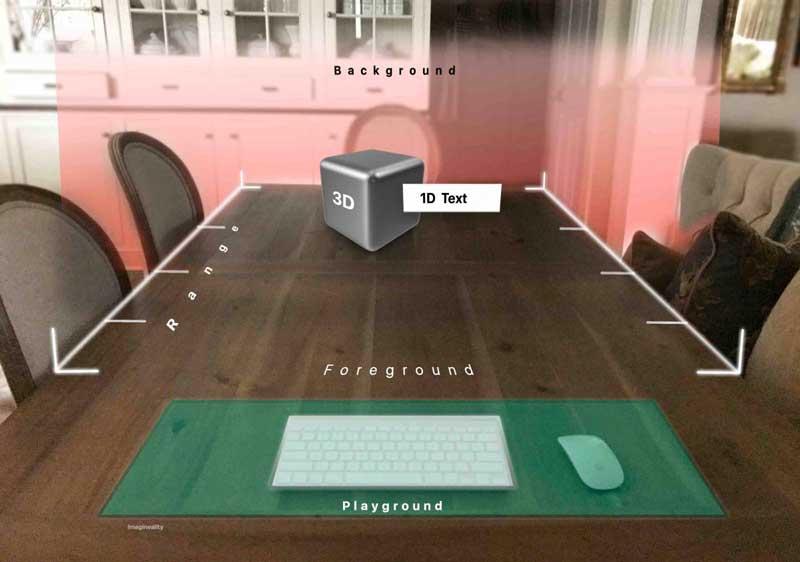 Auf der hinteren Ebene werden die 3D-Inhalte dargestellt, auf der vorderen Ebene die Bedienelemente. Bild: Graham Atlee