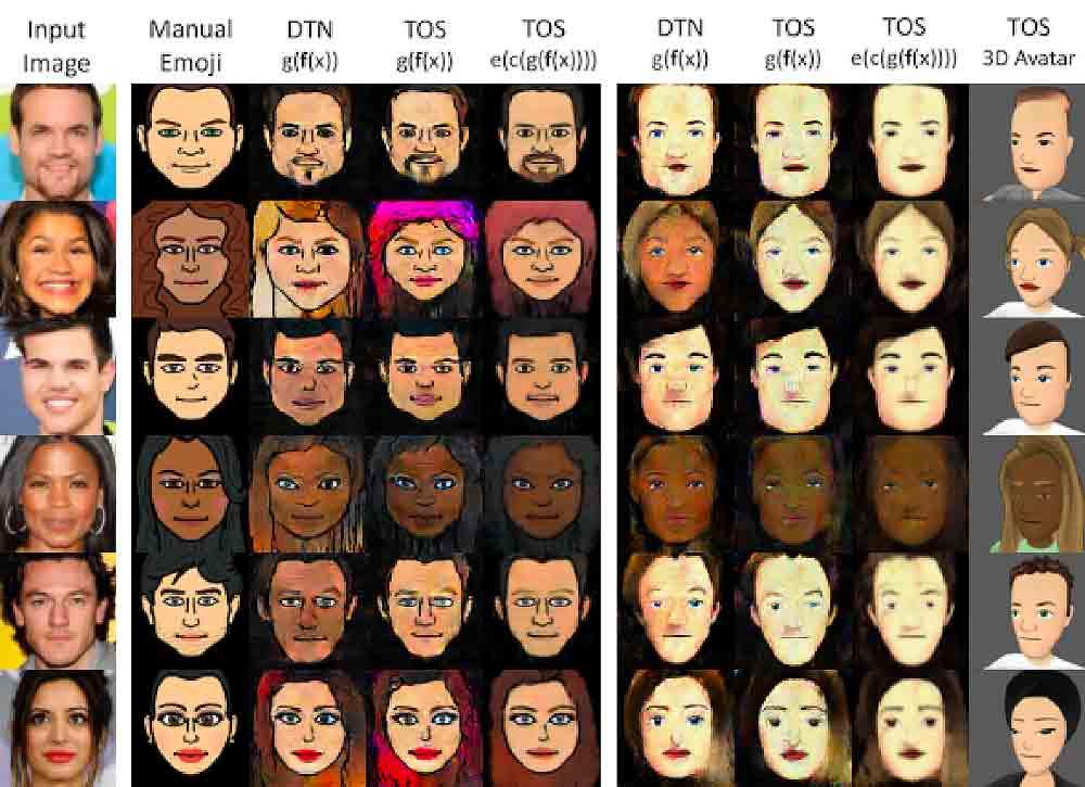 Virtual Reality: Facebook zeigt, wie aus Profilfotos 3D-Avatare entstehen