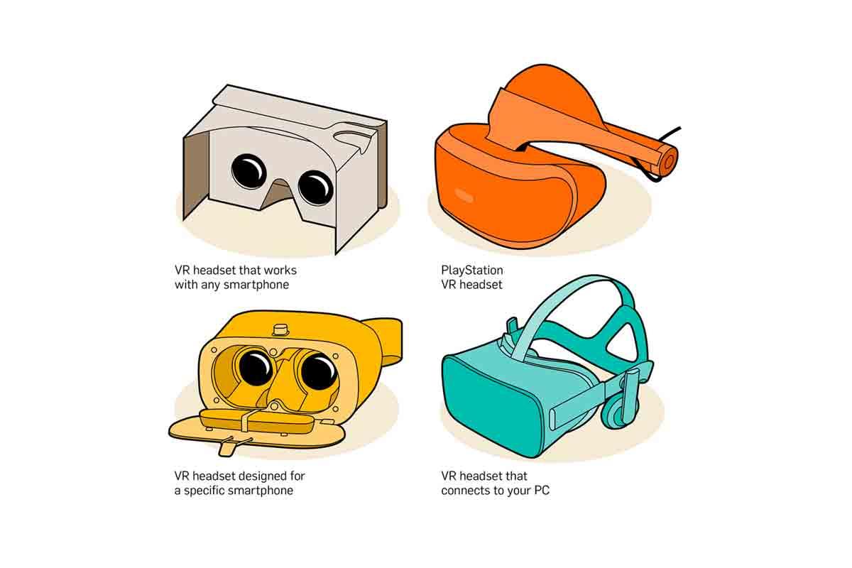 Zwar gibt es nicht viele Käufer von Virtual-Reality-Brillen. Die, die sich trauen, bereuen es laut einer US-Umfrage jedoch nicht.