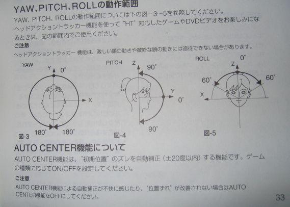 Die Anleitung beschreibt die Bewegungsfreiheit beim Headtracking.