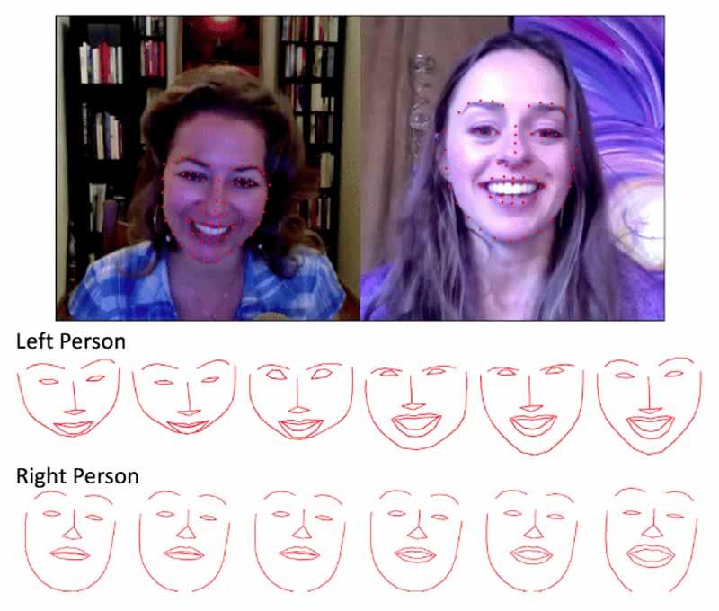 Oben Nutzer in einer Skype-Konversation, unten die Emotionen, die die Facebook-KI erkennt. Bild: Facebook