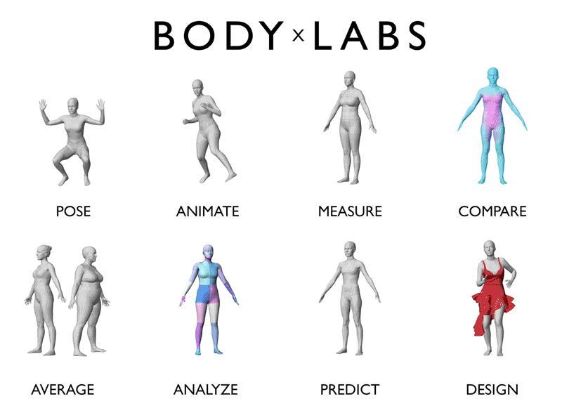 | Body Labs still tmp
