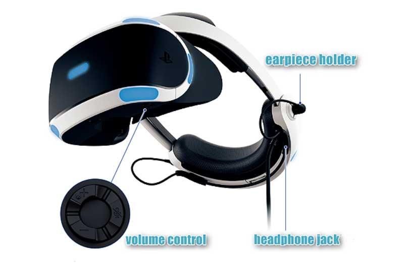 | Playstation VR Model CUH ZVR2 Neu