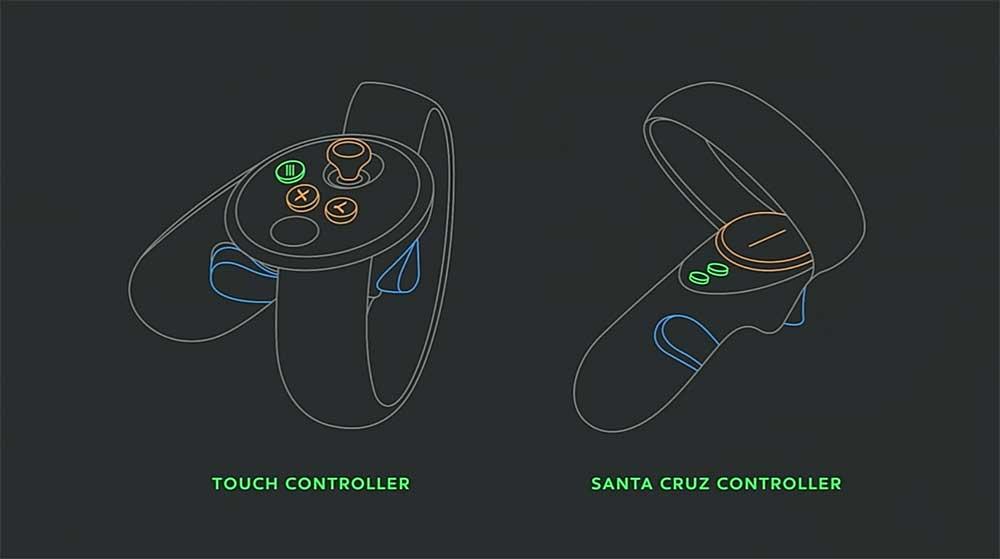 Santa_Cruz_Controller_Comparison