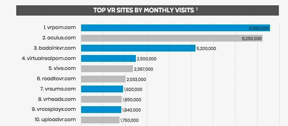VRPorn_Top_VR_Sites_Monthly
