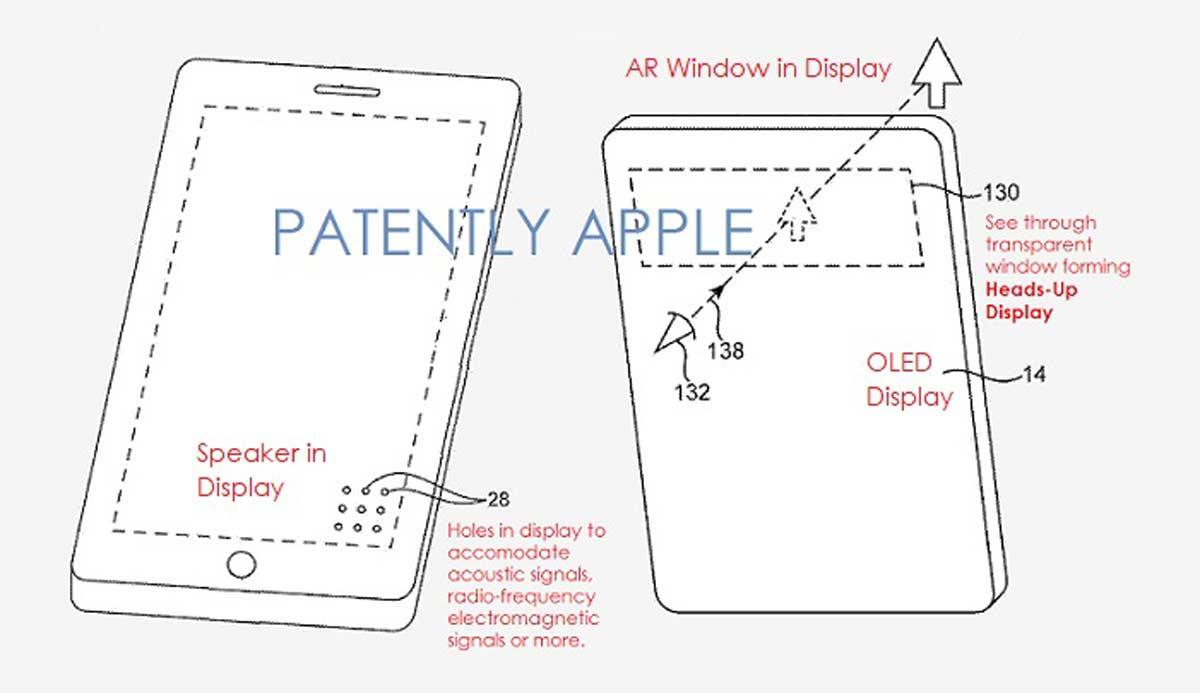 Der obere Teil des OLED-Displays könnte transparent sein, sodass man direkt hindurch auf die Umgebung schauen kann. Bild: Patently Apple
