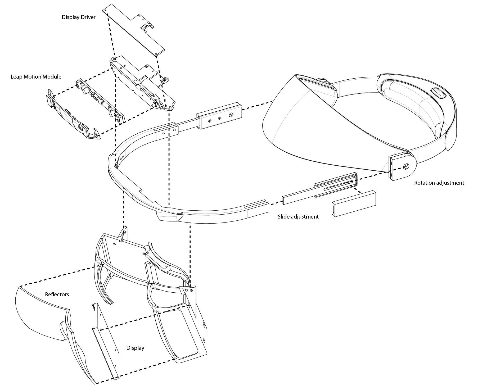 Die Bauteile der Leap Motion AR-Brille - übersichtlich. Bild: Leap Motion