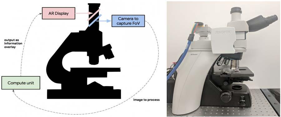 Aufbau des ARMs. Bild: Google