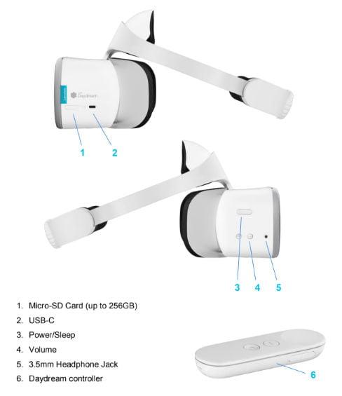 Anschlüsse und Bedienelemente. Bild: Lenovo