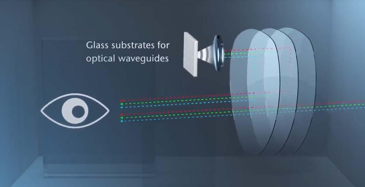 Der Glaswafer besteht aus mehreren dünnen Gläsern. Bild: Schott