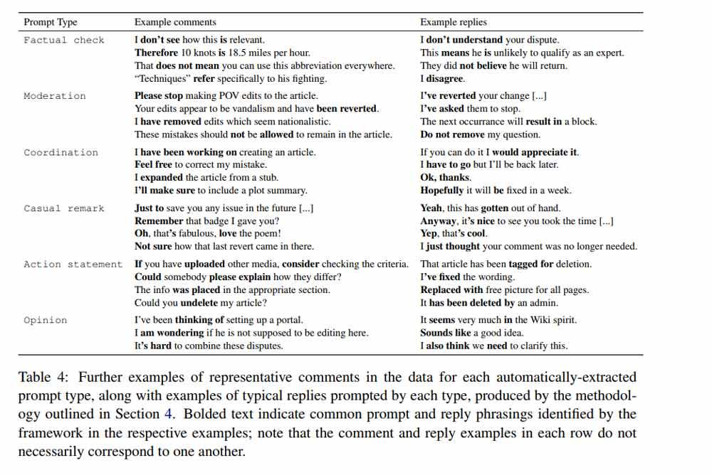 Das KI-System teilt die Kommentare verschiedenen Aussagekategorien zu. Bild: Cornell Universität