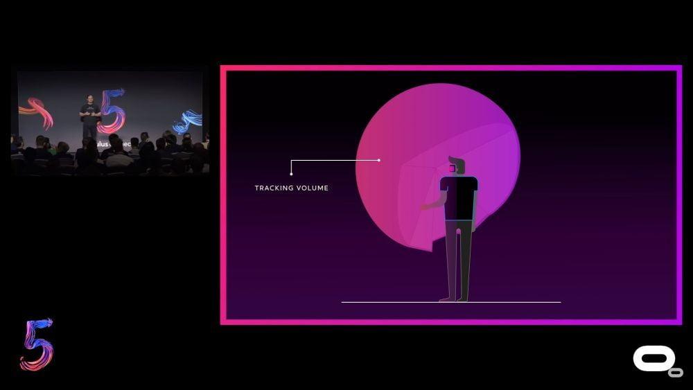 Das Trackingvolumen der Quest-Controller ist an das Sichtfeld der VR-Brille gekoppelt. Daher kann es leichter zu Aussetzern kommen als bei externen Trackingsystemen. Bild: Oculus