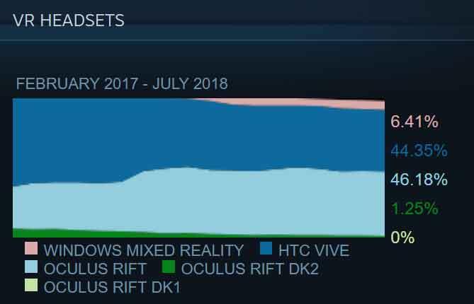 Hardware_Survey_Steam_Juli_2018