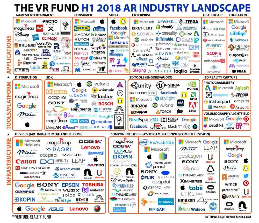 VR_Fund_H1_2018