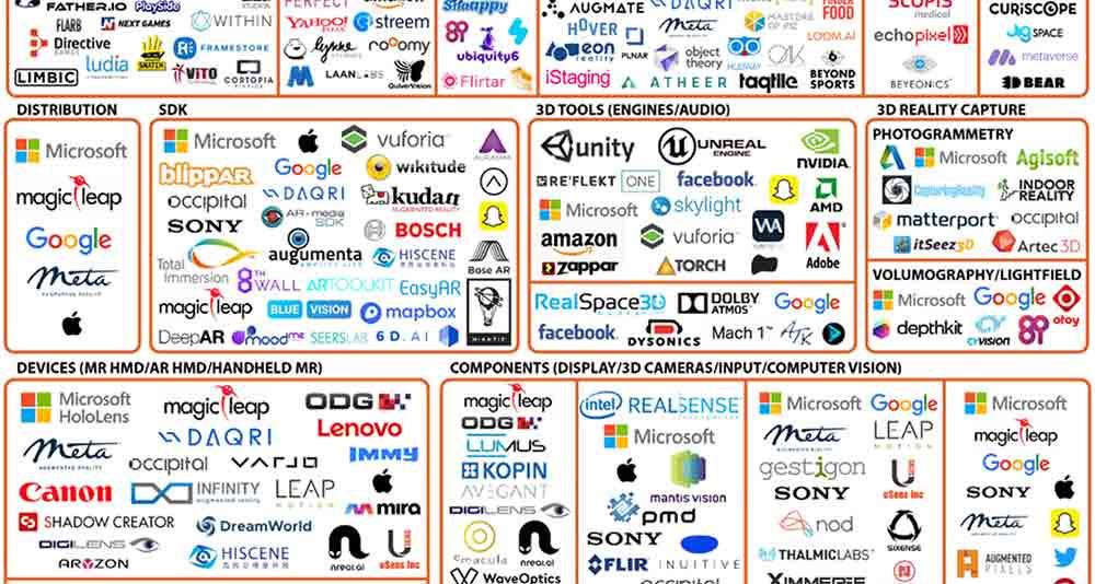 Die Zahl der AR-Unternehmen steigt und steigt, getrieben von großzügigen Investitionen. Doch Erfolgsgeschichten bleiben eine Ausnahme.