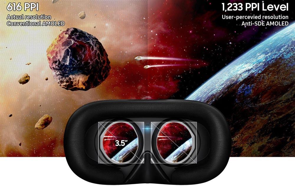 Das optische System ist dasselbe wie im Original, aber eine Spezialbeschichtung soll die Pixellücken schließen. Bild. Samsung