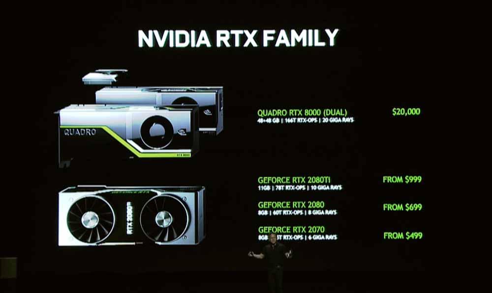 Nvidias versprochene Einstiegspreise sind aktuell nur Fantasie. Bild: Eigener Screenshot