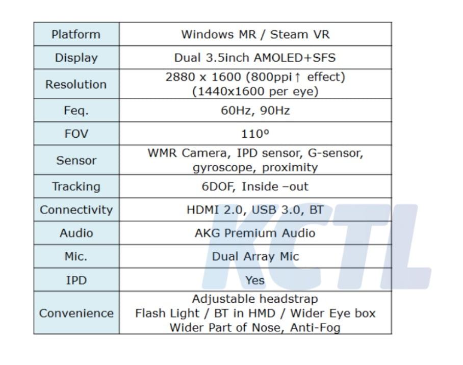 Verbesserungen gibt's wohl nur beim Tragekomfort. Bild: FCC / Samsung